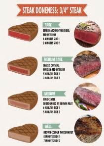 how to cook the perfect bison steak northfork bison