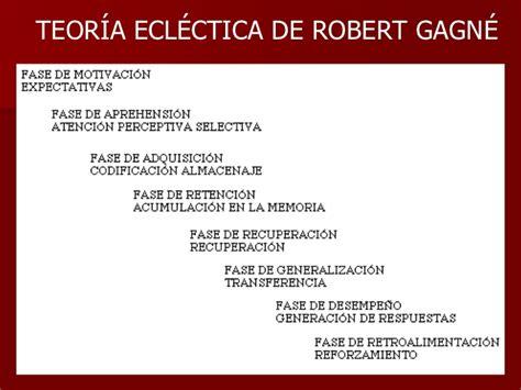Modelo Curricular Robert Gagné El Curr 237 Culum Una Reflexi 243 N En La Pr 225 Ctica