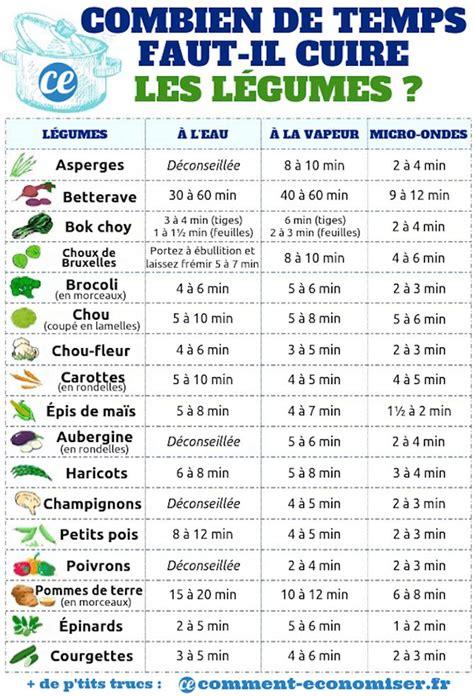 combien de temps faut il cuire les legumes le guide