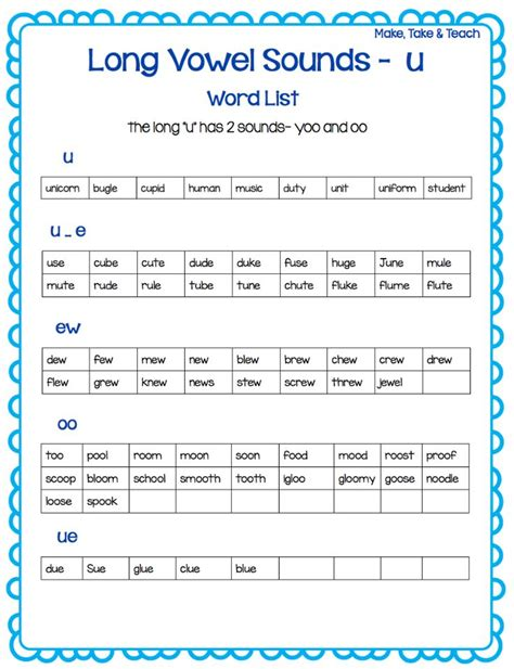 spelling pattern in words with long a sound long u word list kids literacy pinterest patterns