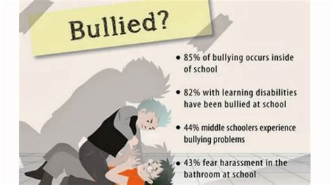 how do you know if your tattoo is infected how do you if your child is being bullied