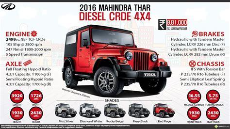mahindra thar specs mahindra thar price specs review pics mileage in india
