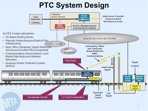 network interface device wiring diagram tip and ring