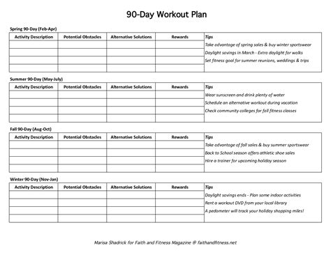 sle 90 day plan for new template 90 day work plan template fitness programs
