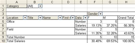 Pivot Table Name Is Not Valid by Spektrin Aktiivisuus Naisten Excel Pivot Table Field Name