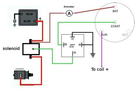 2 post solenoid wiring diagram wiring diagram