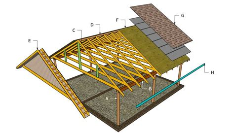 carport building plans 56 best images about carports on carport plans wooden playhouse and free standing