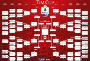 Coppa Italia Calendario Calendario Coppa Italia 2012 2013 59642 As Roma Forza Roma