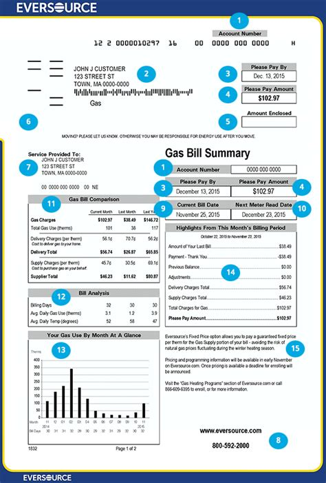 sle holdem odds chart template sle holdem odds chart template gas bill front pagejpg