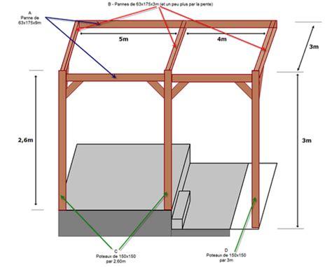 ma terrasse n a pas de pente avanc 233 e de toit pour couvrir terrasse