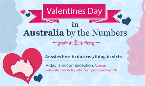valentines day australia valentines day in australia by the numbers infographic