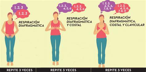 imagenes de respiracion yoga 191 c 243 mo relajarte a trav 233 s de la respiraci 243 n diabetes