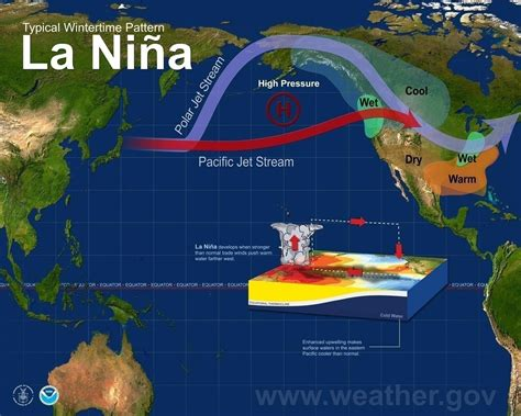 weather pattern là gì facts behind extreme weather