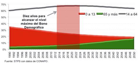 exento de la prevision social en mexico 2016 dof diario oficial de la federaci 243 n