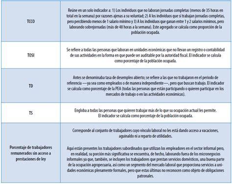 cuanto cobraran las asignaciones 2016 en argentina ayuda escolar 2016 quienes la cobran y cuanto cuanto pagan