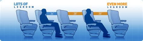 what does airline seat pitch southwest vs jetblue seat pitch can t stand evolve