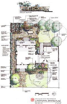 Croquis Sketch Cahier De Styles Compilation Th 233 Matiques D Images Et D Id 233 Es Croquis Outdoor Kitchen Design Template