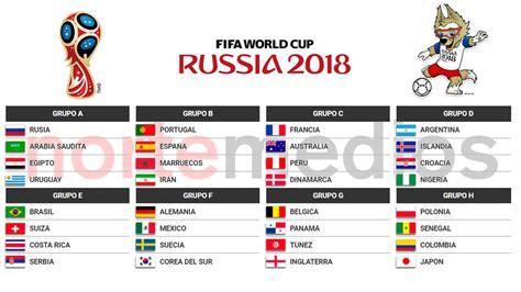 se sorteo el mundial de rusia 2018 mira que le toco a