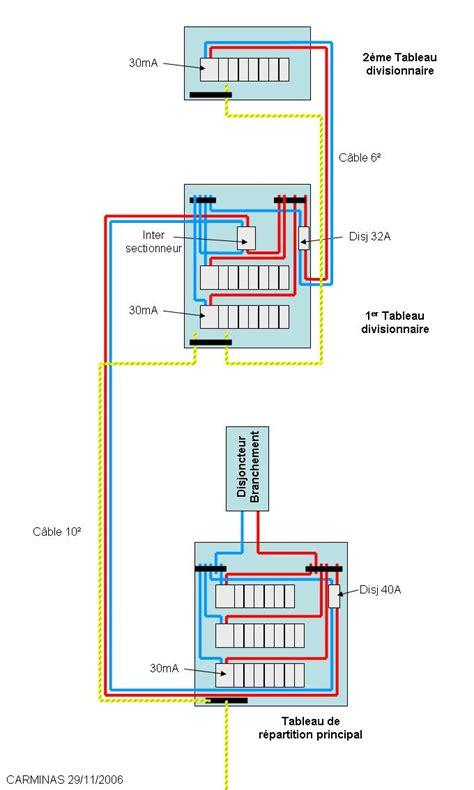 Placard Tableau Electrique by Norme Installation Tableau 233 Lectrique Secondaire Dans Le