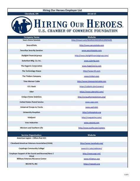 Resume Writing Tips For Veterans by Style Writer Stylewriter Software To Edit Your Essays