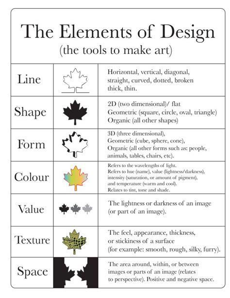 design elements lesson plan 21 best elements of art art lessons images on pinterest