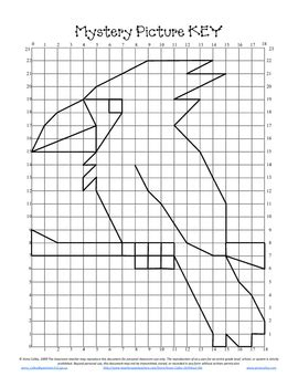 Free Coordinate Graphing Mystery Picture Worksheets by Pictures Mystery Picture Graph Worksheets Getadating