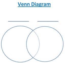 learning ideas grades k 8 venn diagram butterflies