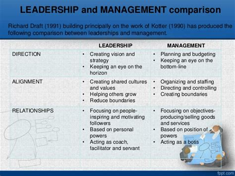 Wgu Mba Management And Leadership by Management Richard Daft 11th Edition Pdf