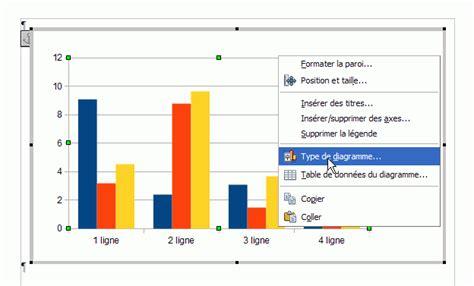 comment faire un diagramme circulaire sur libreoffice writer faq writer 138 fr the document foundation wiki