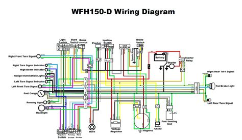 atv cdi wiring diagrams wiring diagram manual
