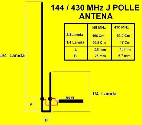 Antena Yagi Radio Komunikasi Antena Yagi Dua Meter Band Antena Yagi 2meter Band Dan