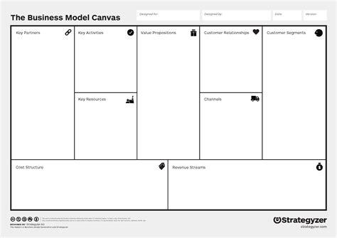 Business Model Canvas Exles