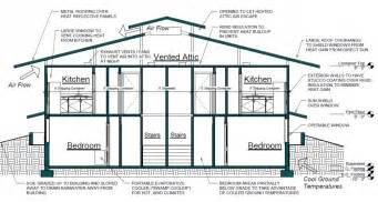 shipping container house plans steel container house plans home