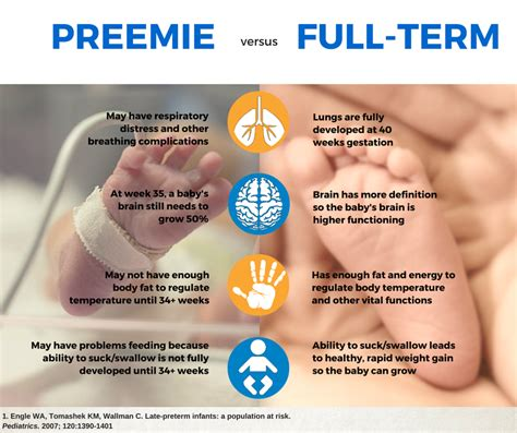 born premature definition sera prognostics and pretrm 174 taking the fight against