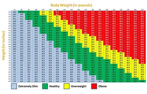 bmi tabelle is your bmi mass index something to worry about