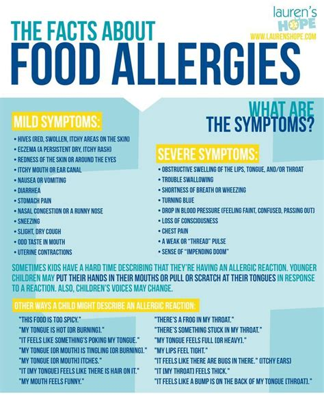 Signs Of Food Allergy Detox by 12 Best Images About Peanut Allergy On Facts