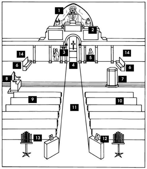 diagram of catholic church image gallery inside a church diagram