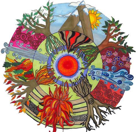 imagenes de mandalas de sanacion estrella ana maria sanacion rueda medicinal nativa