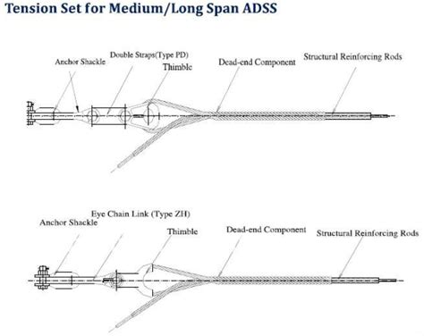 wire details link fitting preformed suspension tension cable cl for