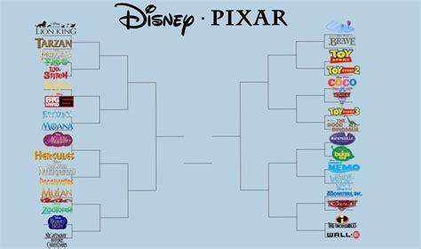 kunena topic ver pelicula cloverfield movie 2018 online the disney vs pixar bracket will tear your office apart abc7news com