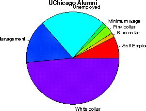 Uchicago Mba Tuition by The Of Chicago Studentsreview Alumni