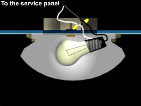 Hqdefault Jpg Basic Light Fixture Wiring