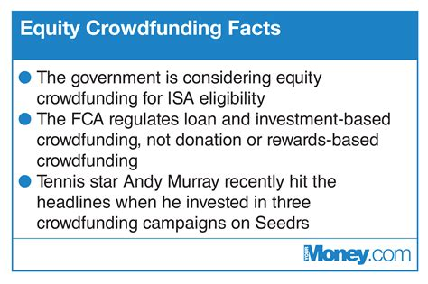 Equity Crowdfunding For Investors A Guide To Risks Freedman Equity Crowdfunding Risks And Rewards