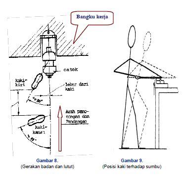Tangkai Gergaji Besi alat alat bengkel kerja bangku mesin muchammad lutfi s