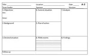 quality improvement report template qi report template related keywords suggestions qi