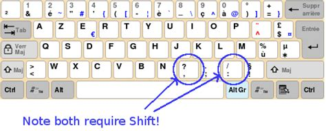 javascript keyboard layout javascript how to make difference between question mark