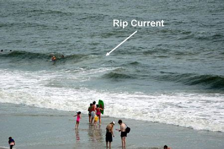 Image Ripper Takes You To The Stuff by How To Identify A Rip Current