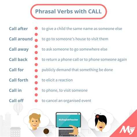 15 phrasal verbs with call call up call out call around