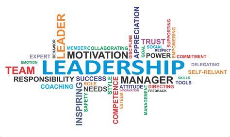 Word Cloud   Leadership.eps   P & G Credit Union
