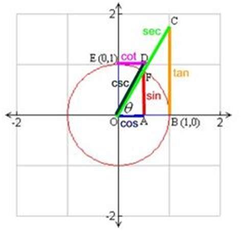 geometr 236 a y trigonometr pre calculus and trig on trigonometry precalculus and calculus